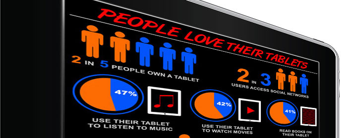 People Love Their Tablets