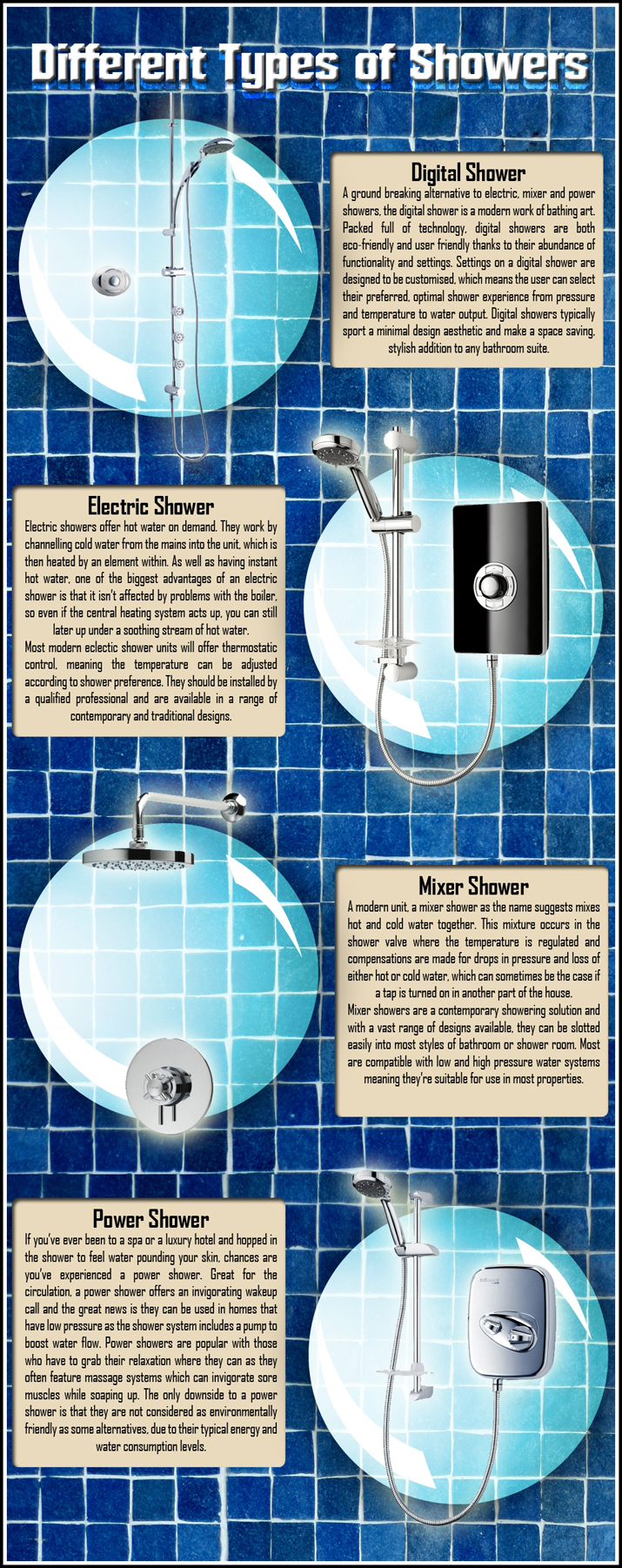 Types Of Showers Which Shower Is The Best