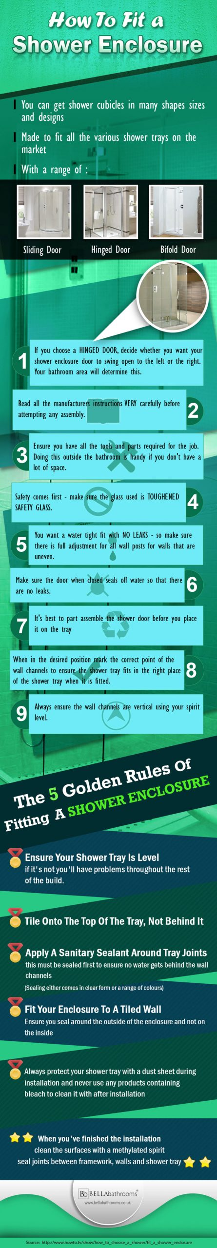 Infographic on how to fit a shower enclosure