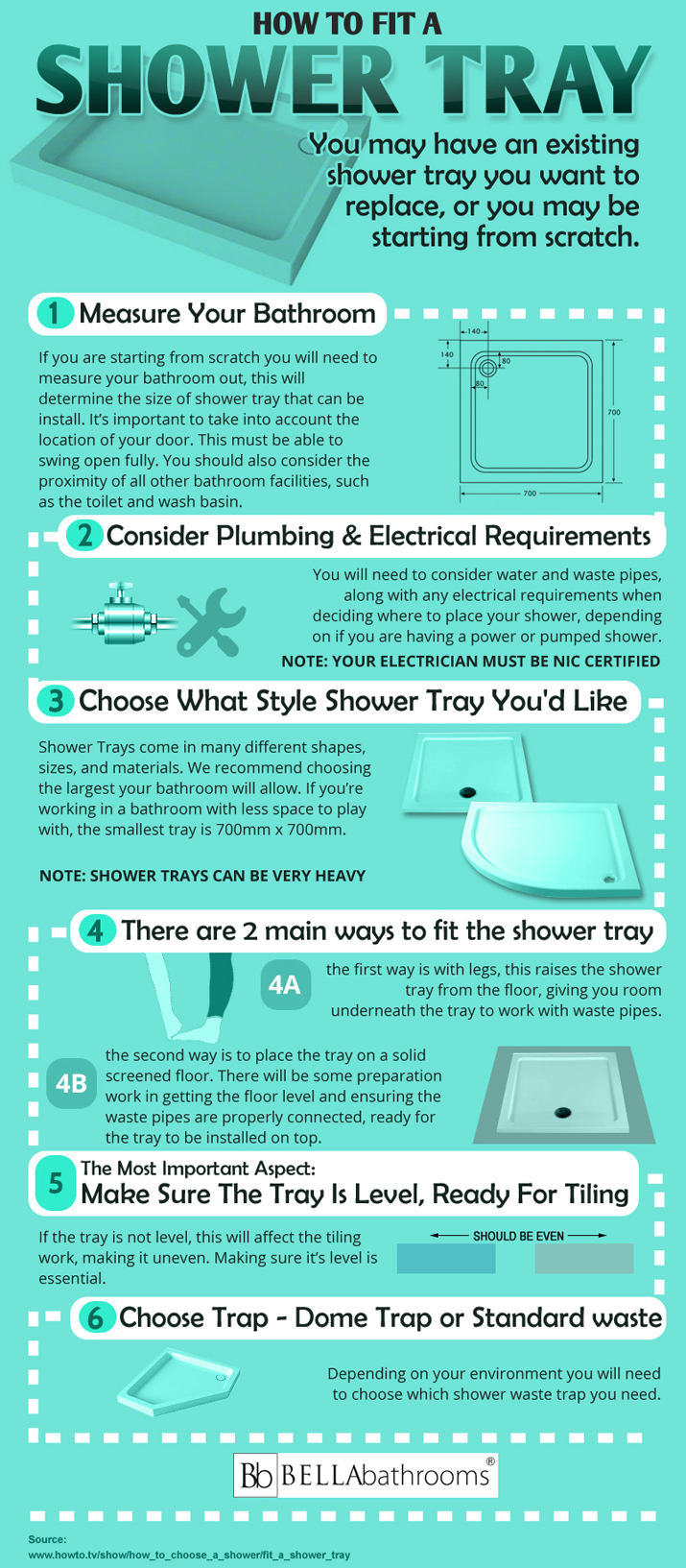 How To Fit A Shower Tray