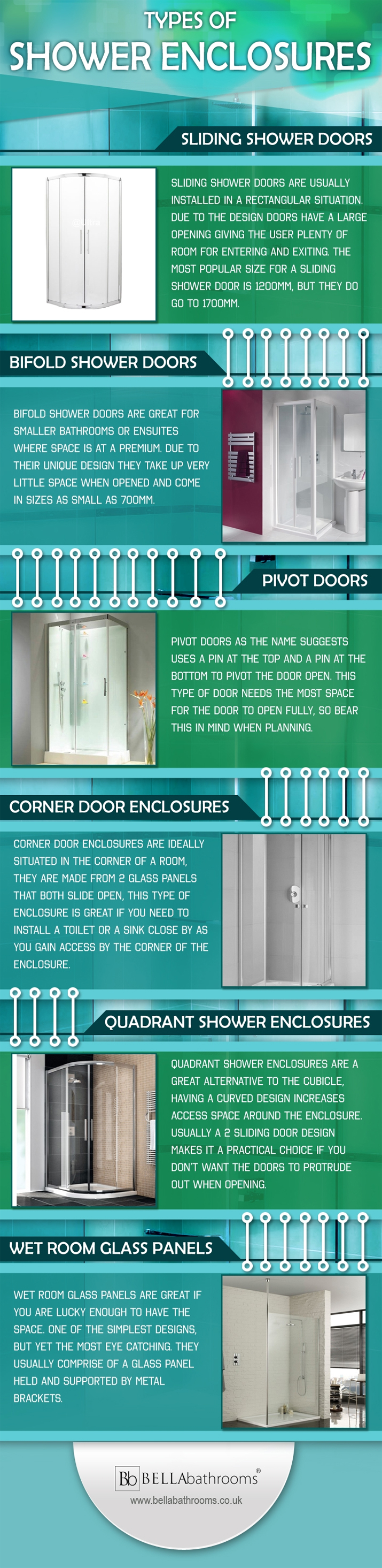 Types of Shower Enclsoures