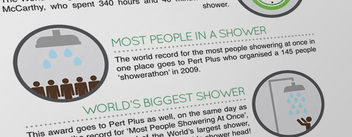 Unbelievable Shower Facts
