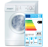 Check the Energy Efficiency of your Washing Machine