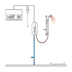 Electric Shower Function