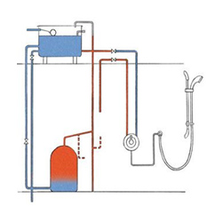 shower pumps explained guide to shower pump installations rh bellabathrooms co uk Nordyne Heat Pump Wiring Diagram Pool Pump Wiring Diagram
