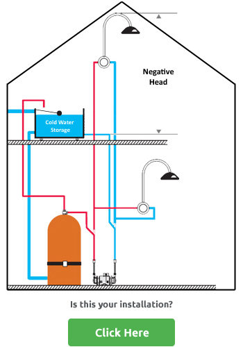 negative head installation shower pumps explained guide to shower pump installations shower pump wiring diagram at readyjetset.co