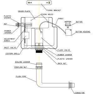 Cassellie Dual Flush Concealed Cistern and Square Push Button Diagram