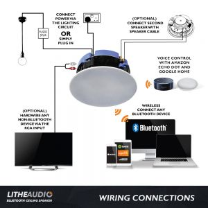 ProofVision Lithe Audio Wireless Bluetooth Ceiling Speakers 6.5