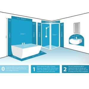 IP44 rated, suitable in zone 2 areas of the bathroom