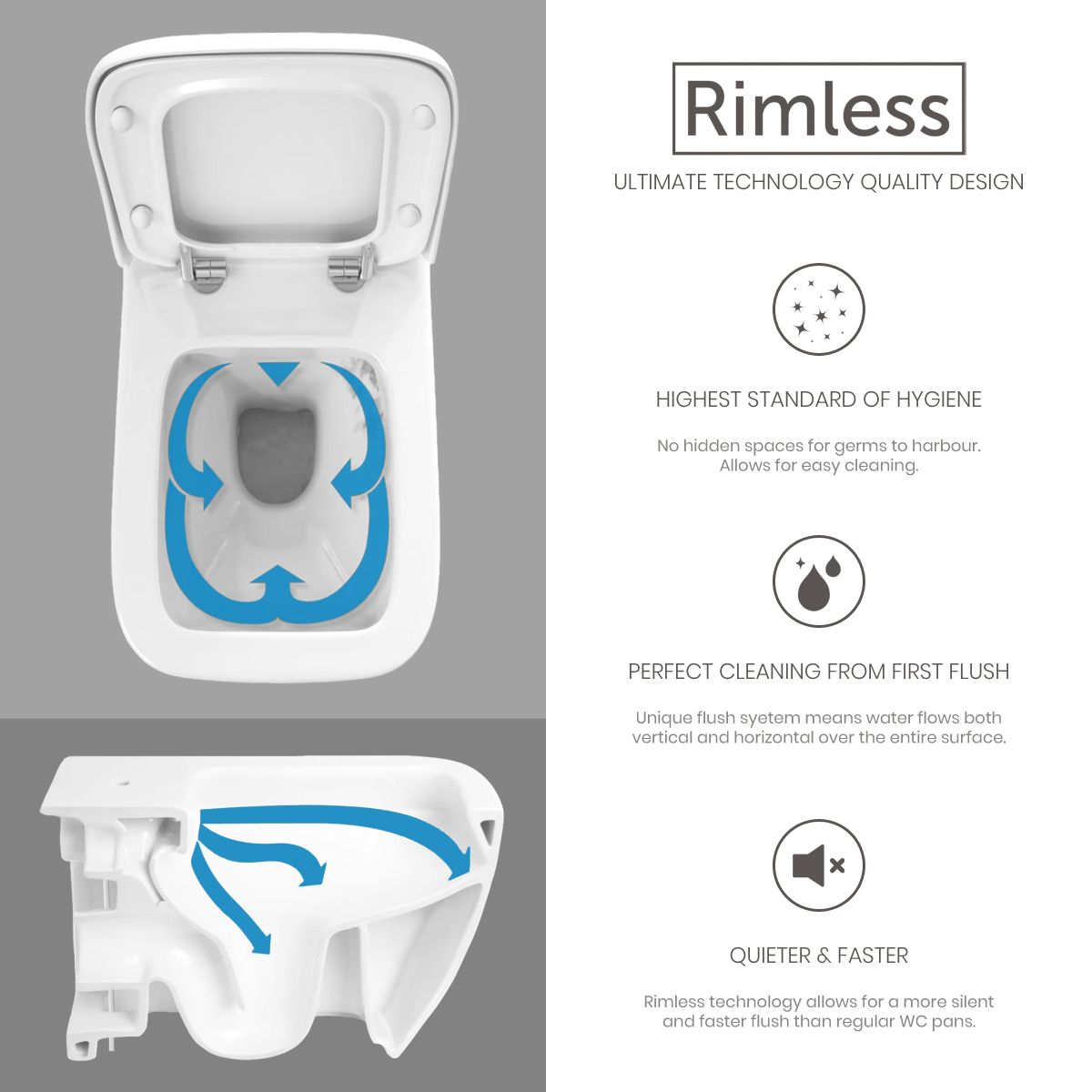 RAK Rimless Technology