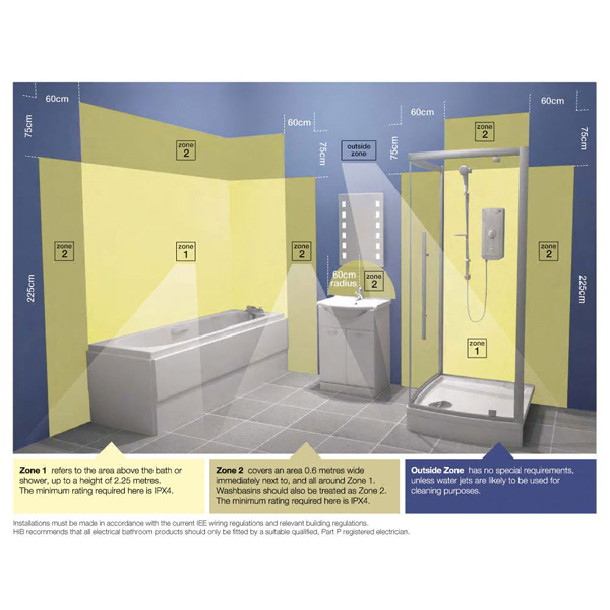 HiB Celeste LED Bathroom Mirror zones